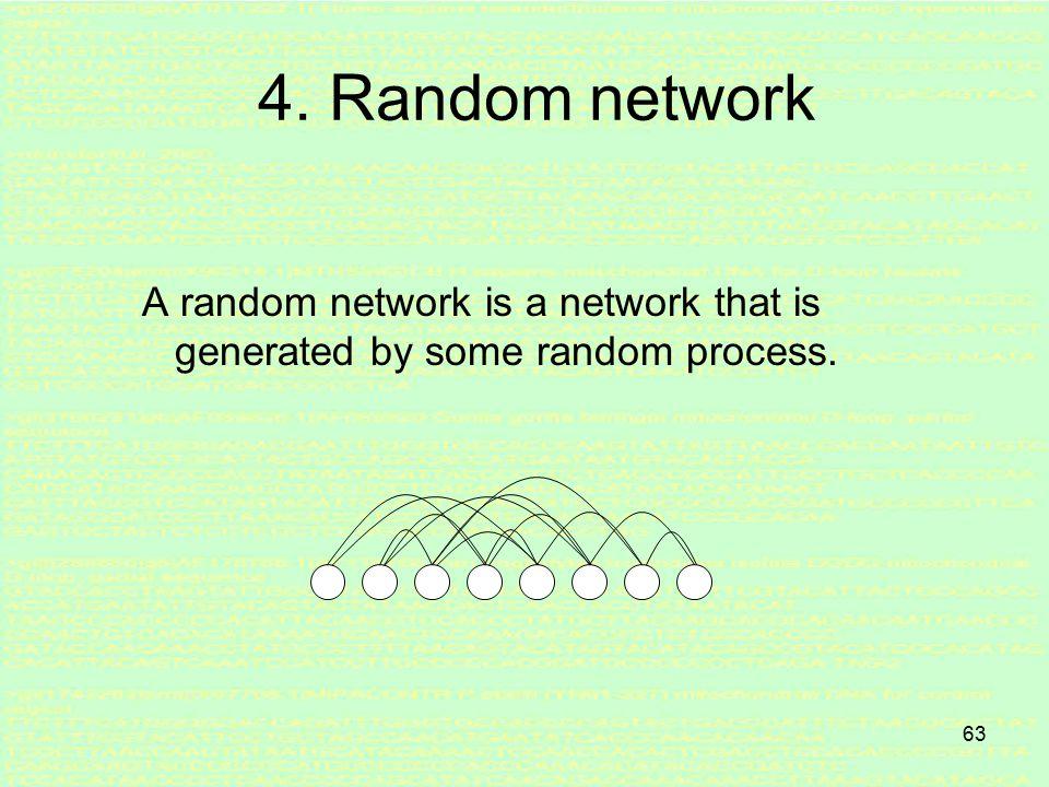 62 dense networksparse network