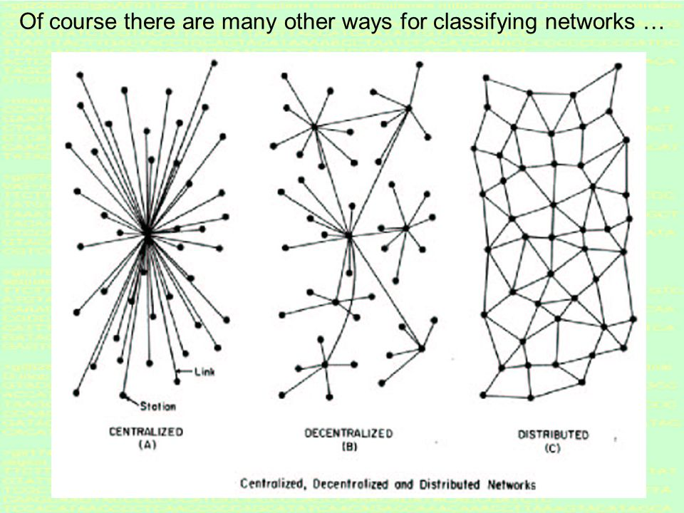 68 Network Evaluation Type of networkkCL Fully-connectedN-1LargeSmall Random<<NSmall Regular<<NLarge Small-world<<NLargeSmall
