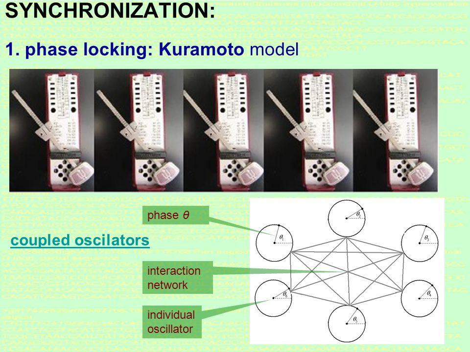 85 NETWORK SYNCHRONIZATION: Synchronization is the harmonization of the time evolution of various dynamics systems.
