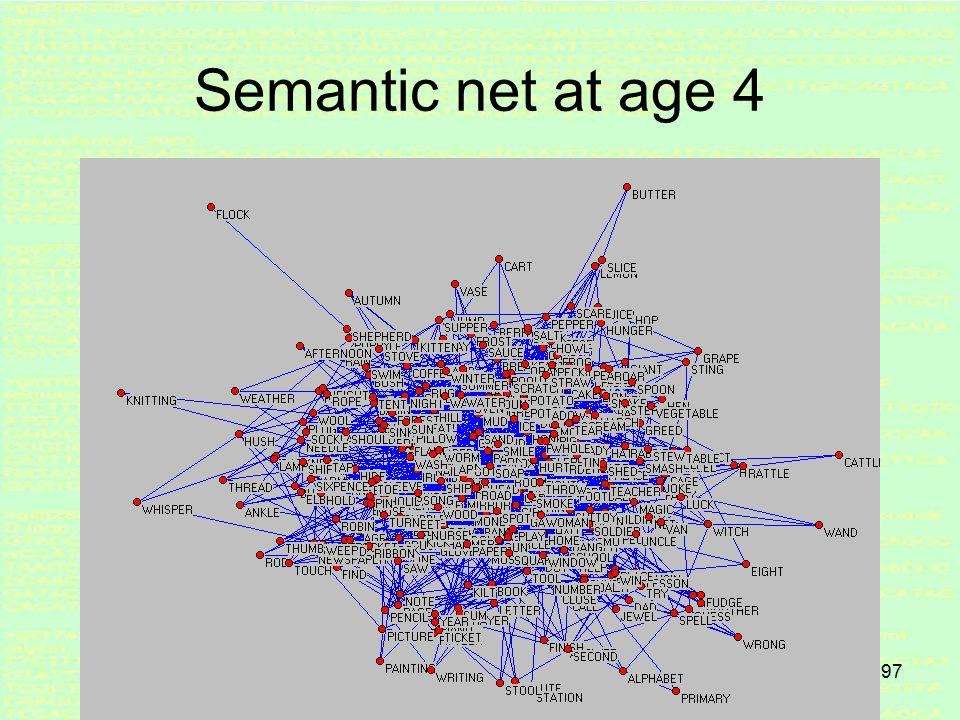 96 Semantic net at age 3