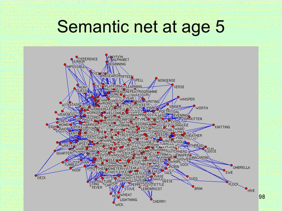 97 Semantic net at age 4