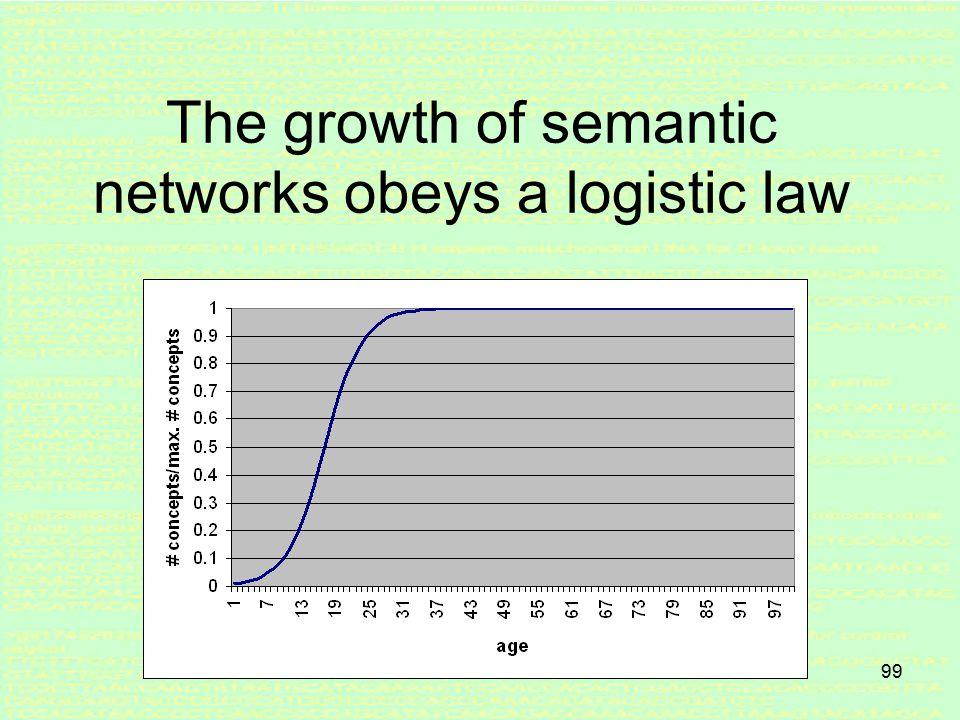 98 Semantic net at age 5