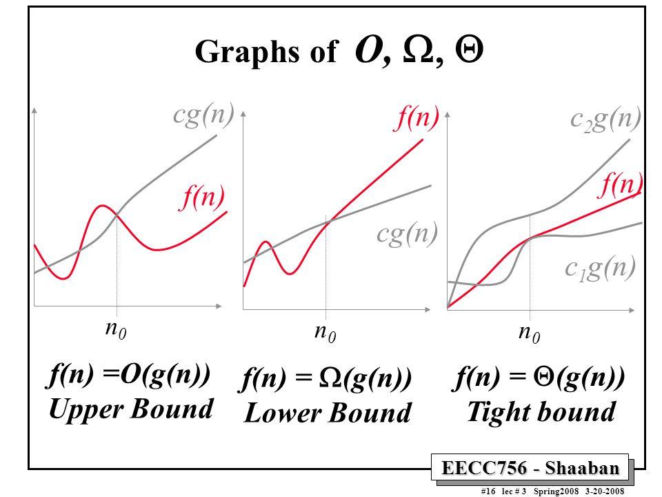 EECC756 - Shaaban #16 lec # 3 Spring2008 3-20-2008 Graphs of O,  f(n) =O(g(n)) Upper Bound cg(n) f(n) n0n0 f(n) =  (g(n)) Lower Bound cg(n) n0n0 f(n) f(n) =  (g(n)) Tight bound c 2 g(n) n0n0 c 1 g(n) f(n)
