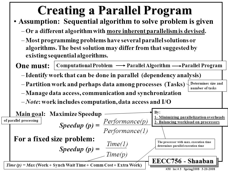 EECC756 - Shaaban #30 lec # 3 Spring2008 3-20-2008 Creating a Parallel Program Assumption: Sequential algorithm to solve problem is given –Or a different algorithm with more inherent parallelism is devised.