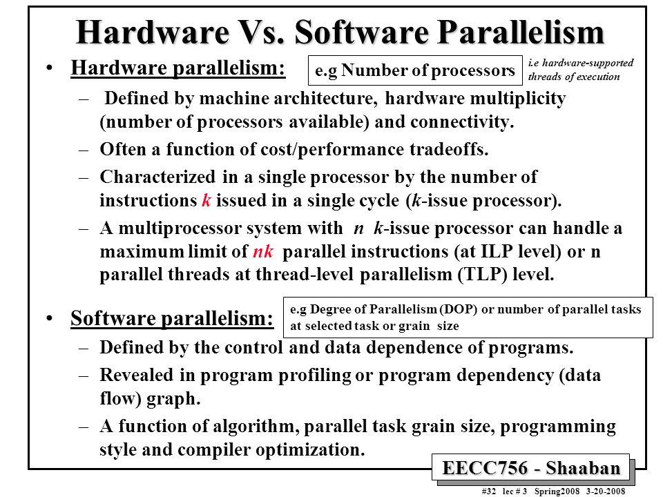 EECC756 - Shaaban #32 lec # 3 Spring2008 3-20-2008 Hardware Vs.