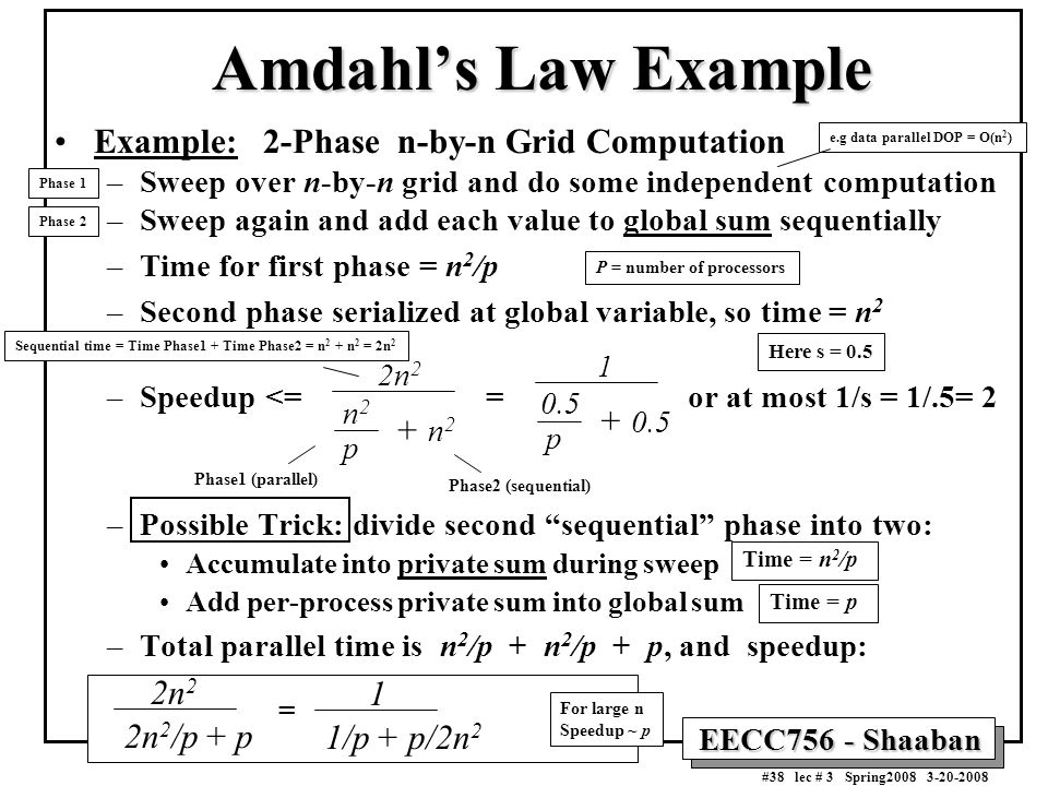 EECC756 - Shaaban #38 lec # 3 Spring2008 3-20-2008 Amdahl's Law Example Example: 2-Phase n-by-n Grid Computation –Sweep over n-by-n grid and do some independent computation –Sweep again and add each value to global sum sequentially –Time for first phase = n 2 /p –Second phase serialized at global variable, so time = n 2 –Speedup <= = or at most 1/s = 1/.5= 2 –Possible Trick: divide second sequential phase into two: Accumulate into private sum during sweep Add per-process private sum into global sum –Total parallel time is n 2 /p + n 2 /p + p, and speedup: 2n 2 n2n2 p + n 2 2n 2 2n 2 /p + p 1 0.5 p + 0.5 P = number of processors Sequential time = Time Phase1 + Time Phase2 = n 2 + n 2 = 2n 2 Phase1 (parallel) Phase2 (sequential) 1 1/p + p/2n 2 = For large n Speedup ~ p Phase 1 Phase 2 e.g data parallel DOP = O(n 2 ) Time = n 2 /p Time = p Here s = 0.5
