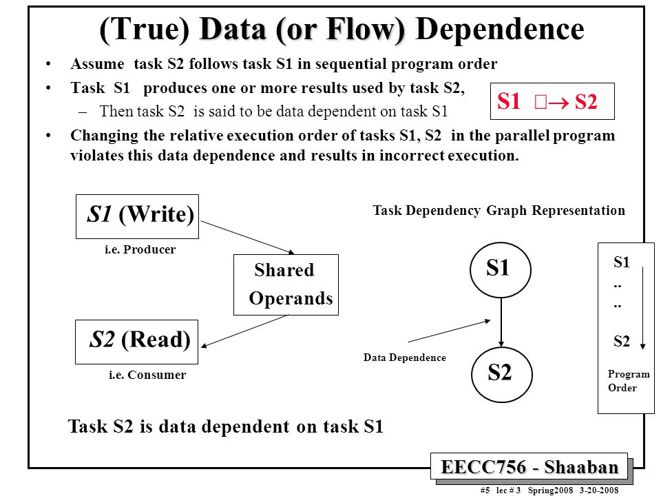 EECC756 - Shaaban #5 lec # 3 Spring2008 3-20-2008 Assume task S2 follows task S1 in sequential program order Task S1 produces one or more results used by task S2, –Then task S2 is said to be data dependent on task S1 Changing the relative execution order of tasks S1, S2 in the parallel program violates this data dependence and results in incorrect execution.
