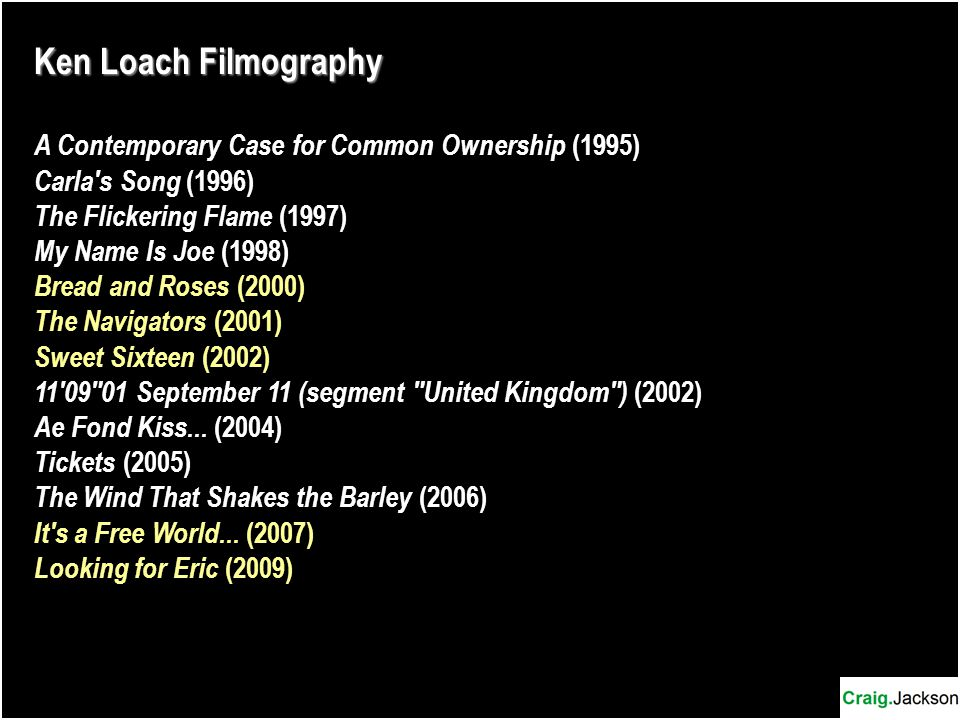 Ken Loach Filmography A Contemporary Case for Common Ownership (1995) Carla s Song (1996) The Flickering Flame (1997) My Name Is Joe (1998) Bread and Roses (2000) The Navigators (2001) Sweet Sixteen (2002) 11 09 01 September 11 (segment United Kingdom ) (2002) Ae Fond Kiss...