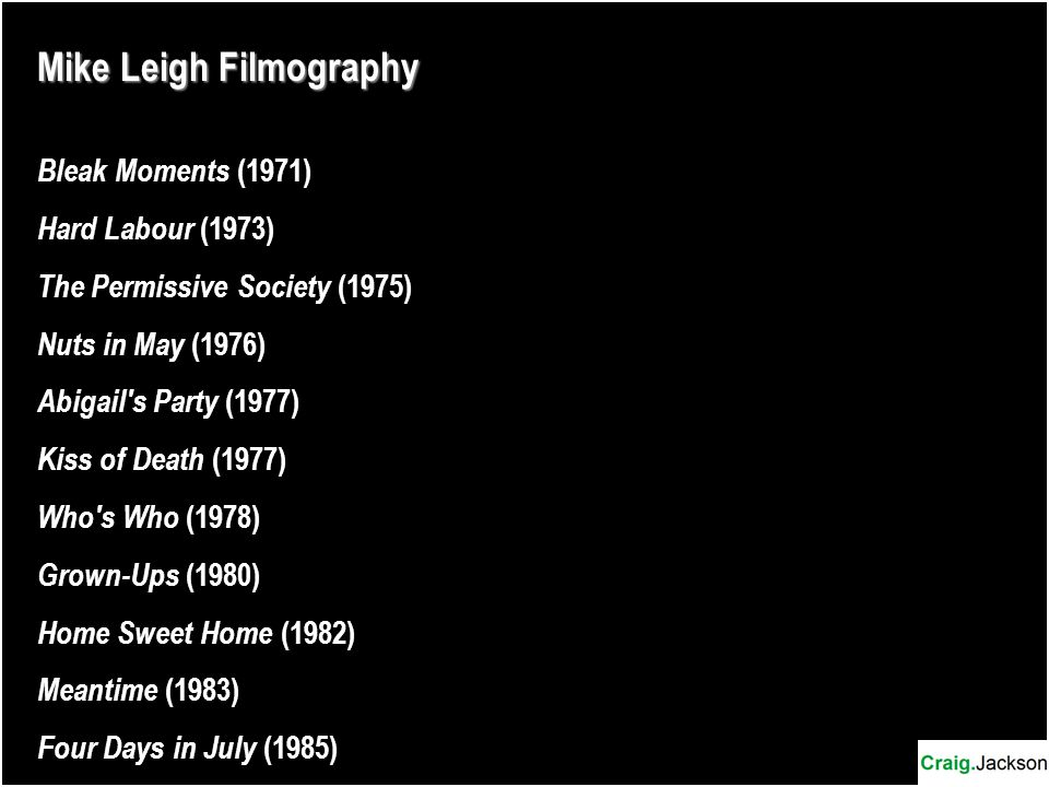 Mike Leigh Filmography Bleak Moments (1971) Hard Labour (1973) The Permissive Society (1975) Nuts in May (1976) Abigail s Party (1977) Kiss of Death (1977) Who s Who (1978) Grown-Ups (1980) Home Sweet Home (1982) Meantime (1983) Four Days in July (1985)