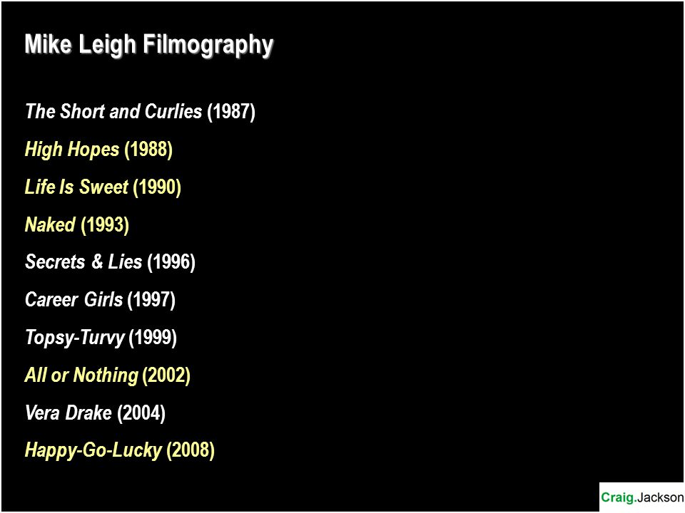 Mike Leigh Filmography The Short and Curlies (1987) High Hopes (1988) Life Is Sweet (1990) Naked (1993) Secrets & Lies (1996) Career Girls (1997) Topsy-Turvy (1999) All or Nothing (2002) Vera Drake (2004) Happy-Go-Lucky (2008)