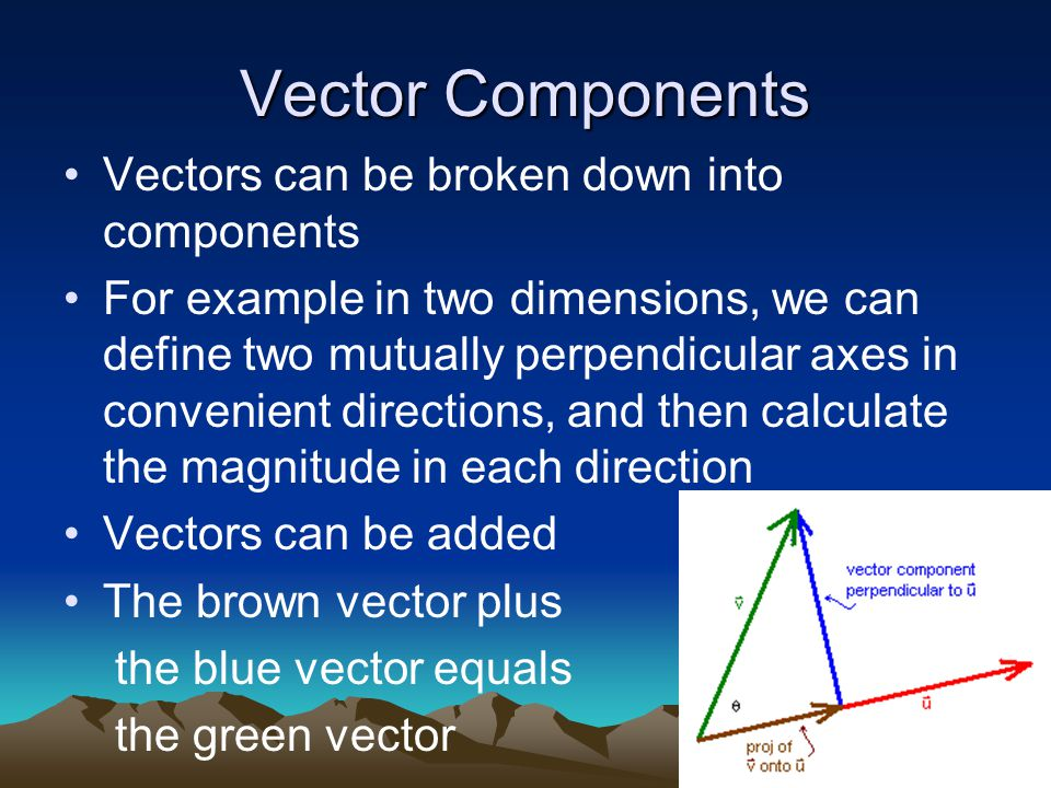 Vectors 2: Acceleration.Acceleration is the change in Velocity during some small time interval.