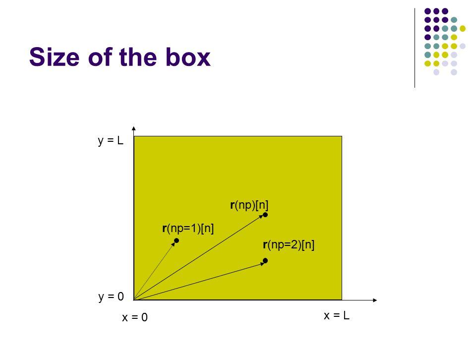 Size of the box x = 0 x = L y = 0 y = L r(np=1)[n] r(np=2)[n] r(np)[n]