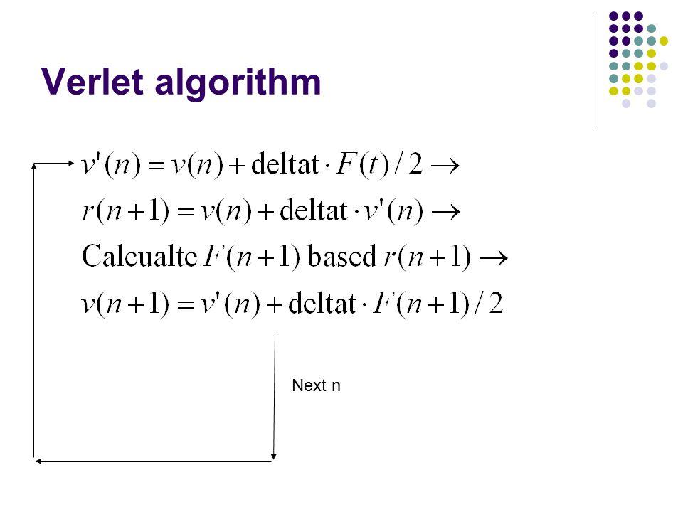 Verlet algorithm Next n