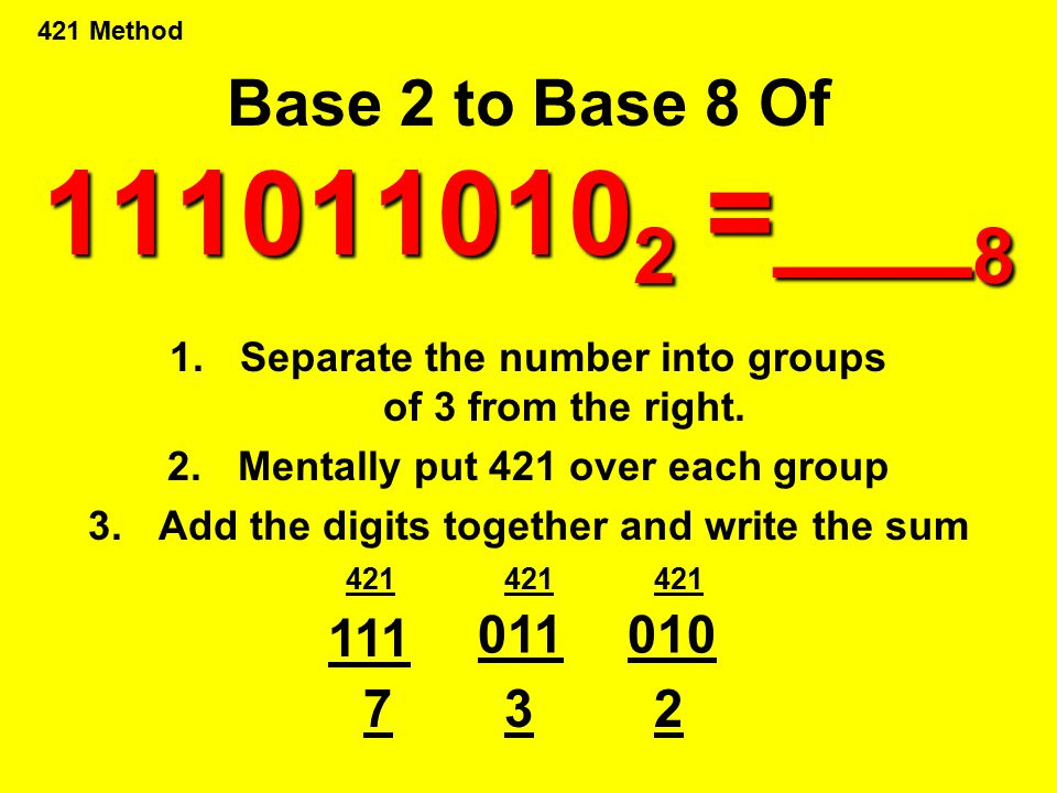 111011010 2 =___ 8 Base 2 to Base 8 Of 111011010 2 =___ 8 1.Separate the number into groups of 3 from the right. 2.Mentally put 421 over each group 3.