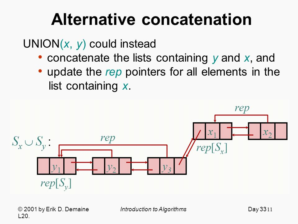 11 Alternative concatenation UNION(x, y) could instead concatenate the lists containing y and x, and update the rep pointers for all elements in the list containing x.