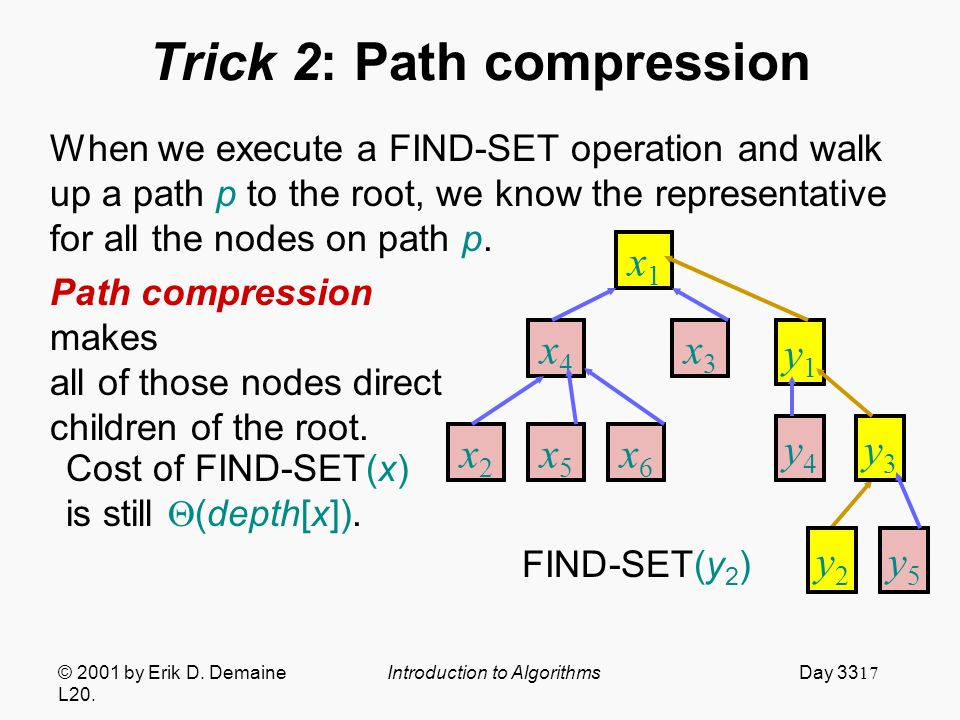17 Trick 2: Path compression When we execute a FIND-SET operation and walk up a path p to the root, we know the representative for all the nodes on path p.