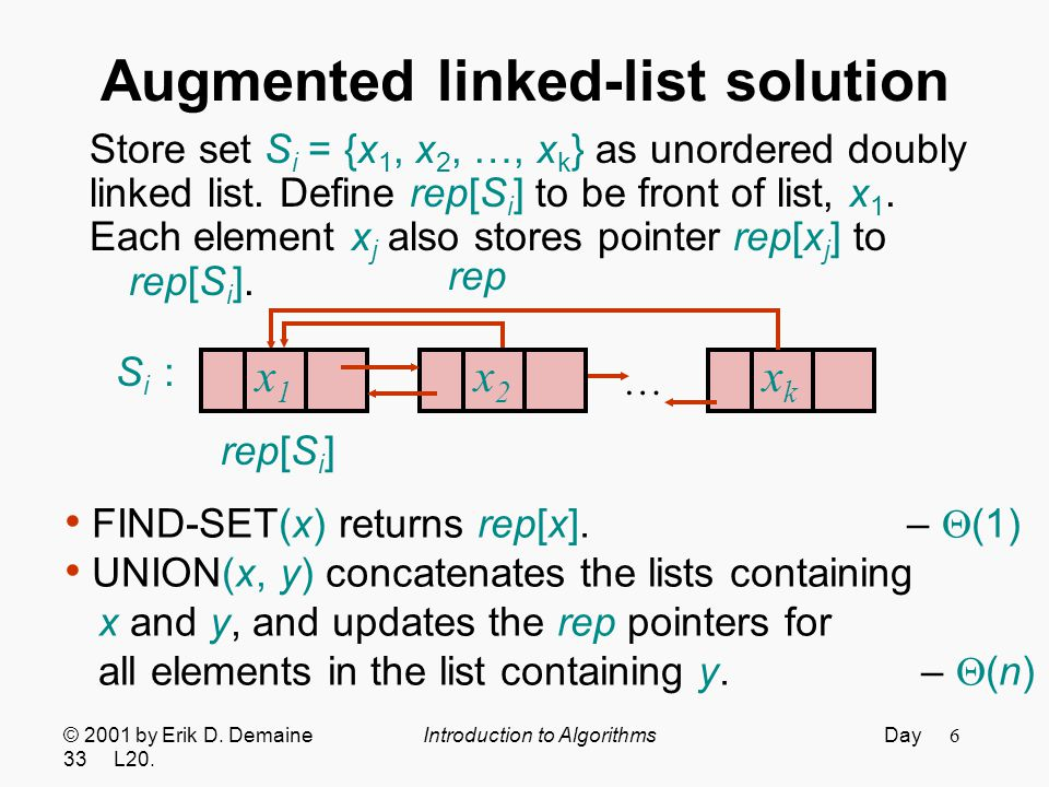 7 Example of augmented linked-list solution Each element x j stores pointer rep[x j ] to rep[S i ].