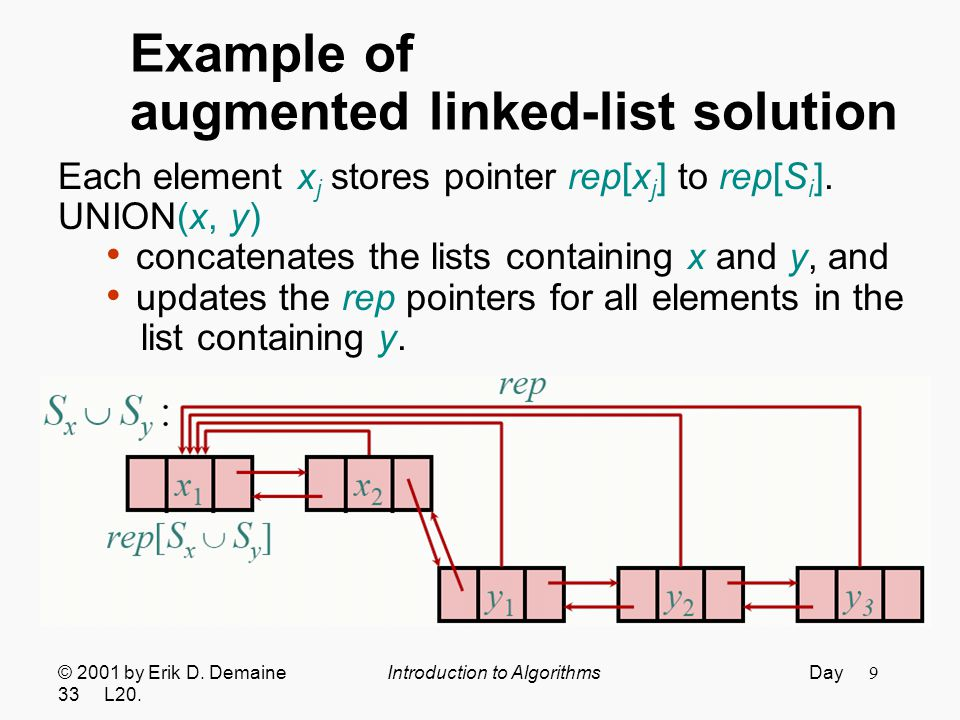 9 Example of augmented linked-list solution Each element x j stores pointer rep[x j ] to rep[S i ].