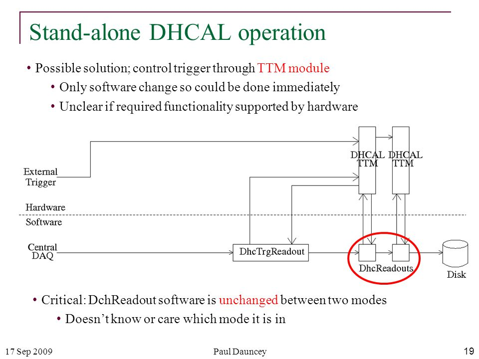 17 Sep 2009Paul Dauncey 19 Stand-alone DHCAL operation Possible solution; control trigger through TTM module Only software change so could be done immediately Unclear if required functionality supported by hardware Critical: DchReadout software is unchanged between two modes Doesn't know or care which mode it is in