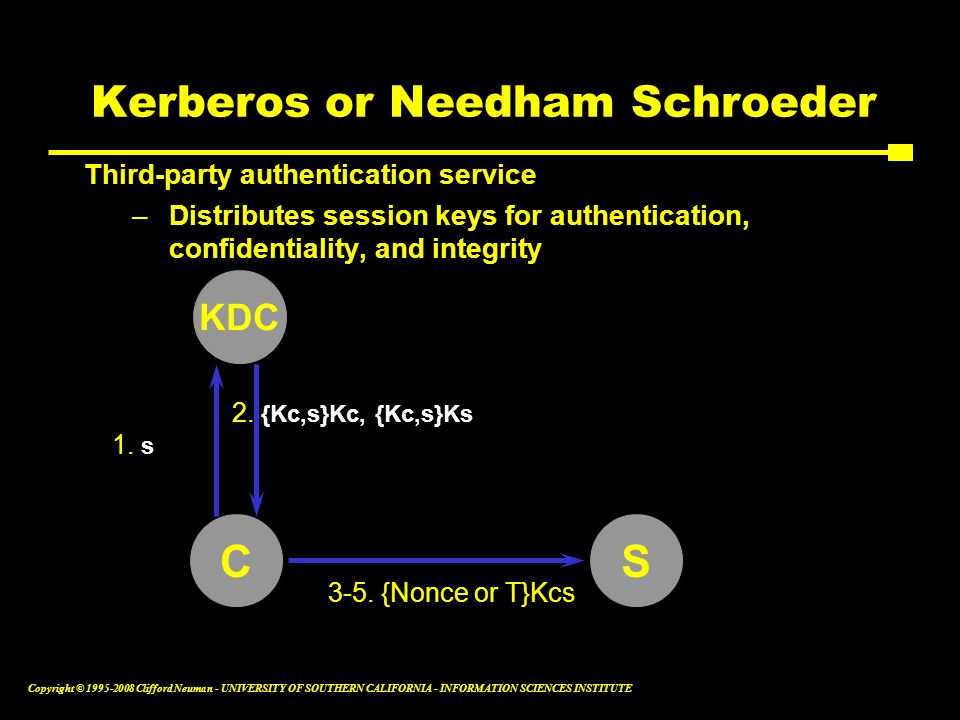 Copyright © 1995-2008 Clifford Neuman - UNIVERSITY OF SOUTHERN CALIFORNIA - INFORMATION SCIENCES INSTITUTE Kerberos or Needham Schroeder Third-party authentication service –Distributes session keys for authentication, confidentiality, and integrity KDC 1.