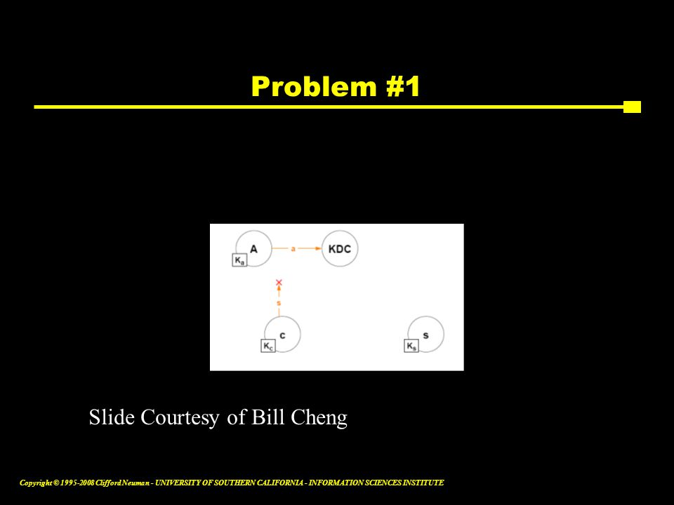 Copyright © 1995-2008 Clifford Neuman - UNIVERSITY OF SOUTHERN CALIFORNIA - INFORMATION SCIENCES INSTITUTE Problem #1 Slide Courtesy of Bill Cheng