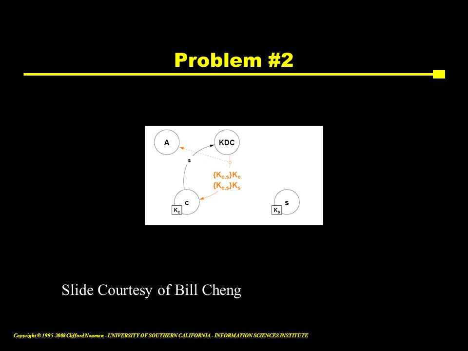 Copyright © 1995-2008 Clifford Neuman - UNIVERSITY OF SOUTHERN CALIFORNIA - INFORMATION SCIENCES INSTITUTE Problem #2 Slide Courtesy of Bill Cheng