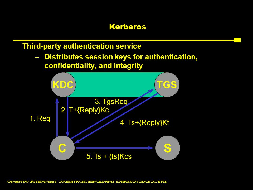 Copyright © 1995-2008 Clifford Neuman - UNIVERSITY OF SOUTHERN CALIFORNIA - INFORMATION SCIENCES INSTITUTE Kerberos Third-party authentication service –Distributes session keys for authentication, confidentiality, and integrity TGS 4.