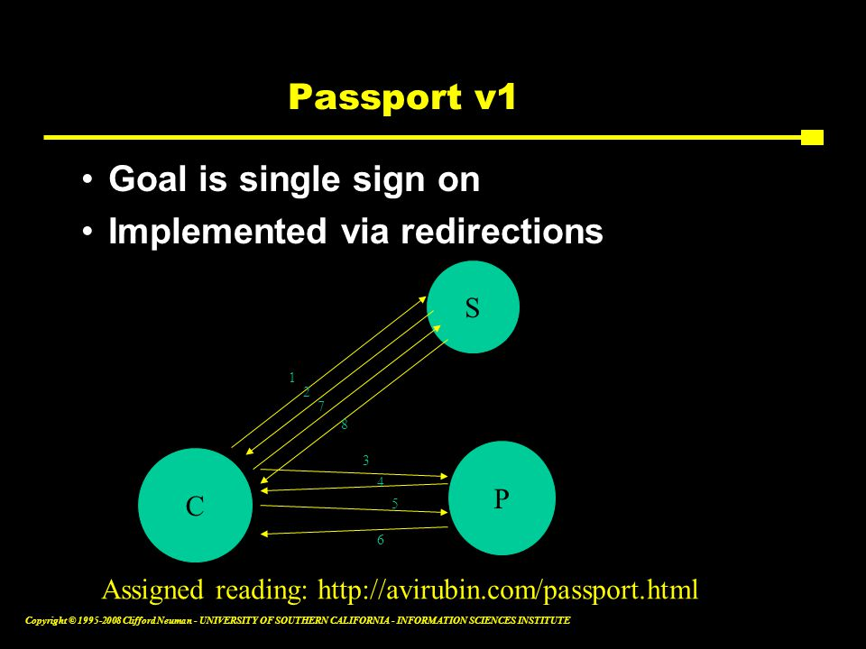 Copyright © 1995-2008 Clifford Neuman - UNIVERSITY OF SOUTHERN CALIFORNIA - INFORMATION SCIENCES INSTITUTE Passport v1 Goal is single sign on Implemented via redirections C P S 127 8 3 4 5 6 Assigned reading: http://avirubin.com/passport.html