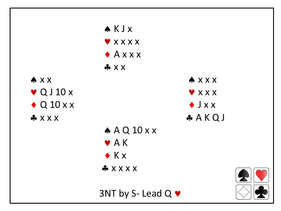 K J x x x x x  A x x x  x x  x x  x x x Q J 10 x x x x  Q 10 x x  J x x  x x x  A K Q J  A Q 10 x x A K  K x  x x x x 4  3NT by S- Lead