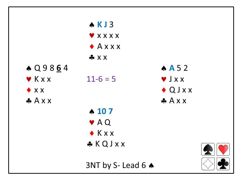  K J 3 x x x x  A x x x  x x  Q 9 8 6 4  A 5 2 K x x11-6 = 5 J x x  x x  Q J x x  A x x  A x x  10 7 A Q  K x x  K Q J x x 4  3NT by S- L
