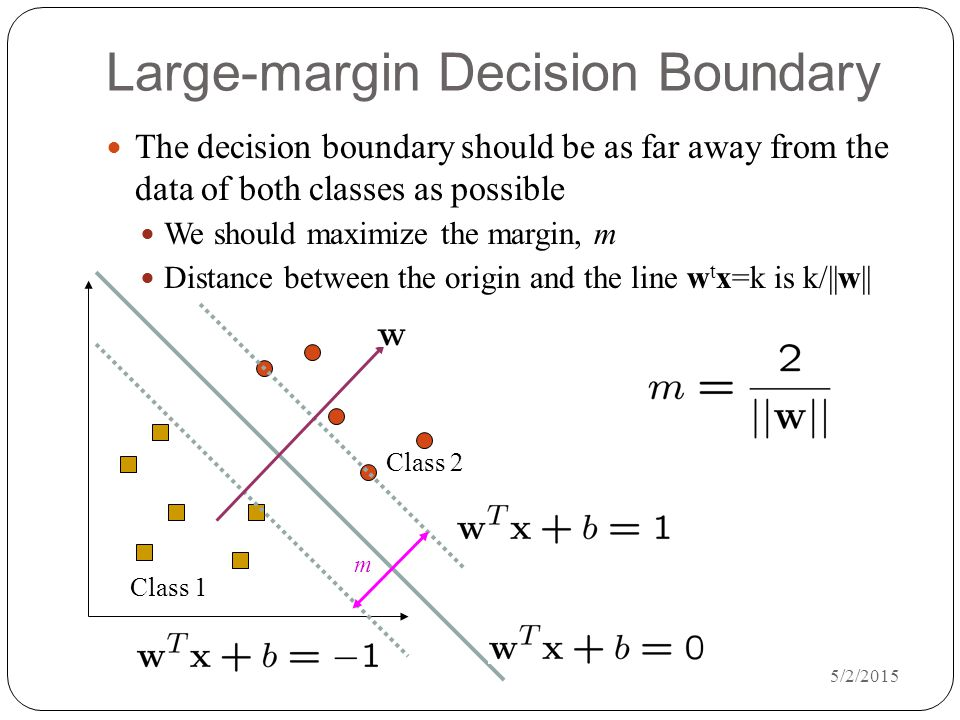 5/2/2015 Large-margin Decision Boundary The decision boundary should be as far away from the data of both classes as possible We should maximize the margin, m Distance between the origin and the line w t x=k is k/||w|| Class 1 Class 2 m