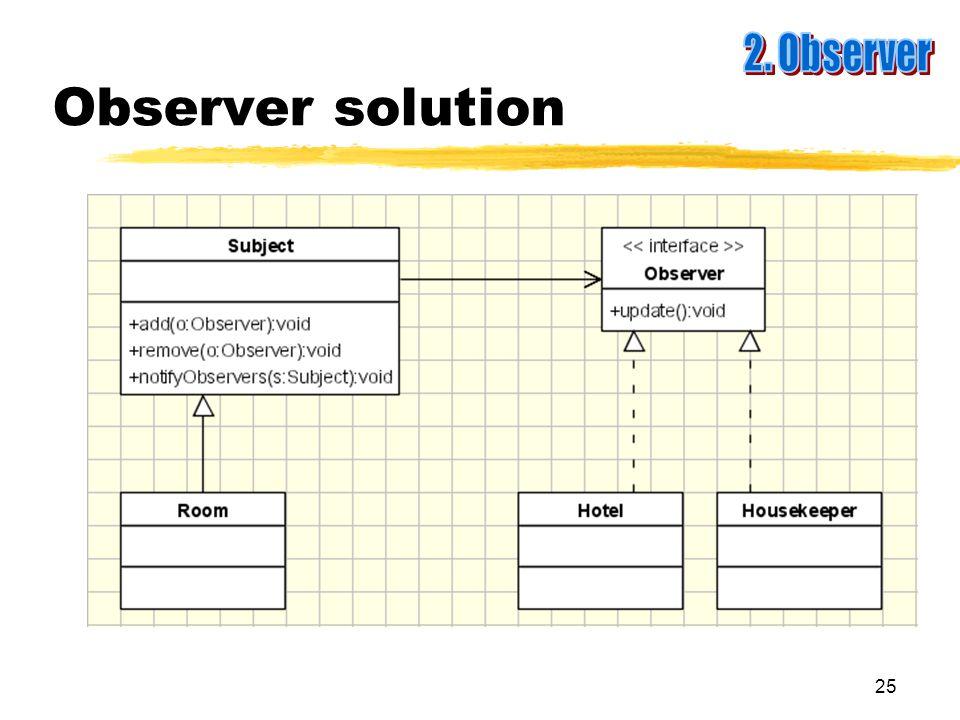 25 Observer solution