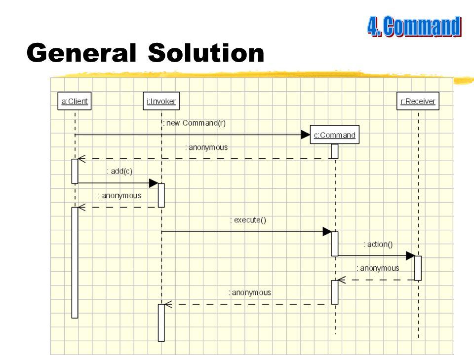 47 General Solution