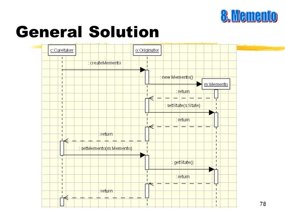 78 General Solution