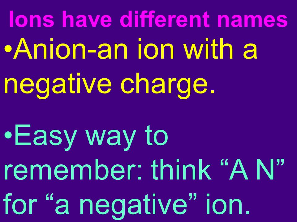 Anion-an ion with a negative charge. Easy way to remember: think A N for a negative ion.