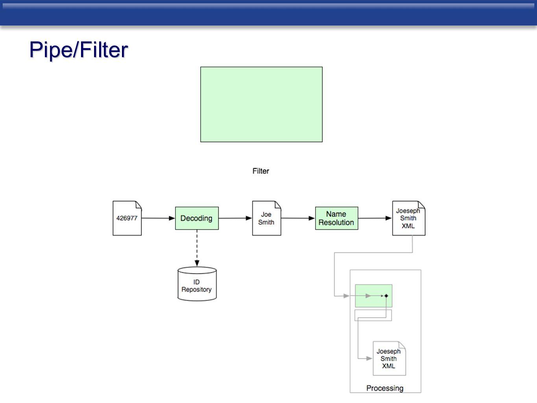 Pipe/Filter