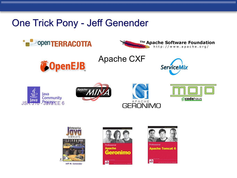 Token Marketing Blurb - basementcoders.com Twitter: @bcoders http://www.basementcoders.com