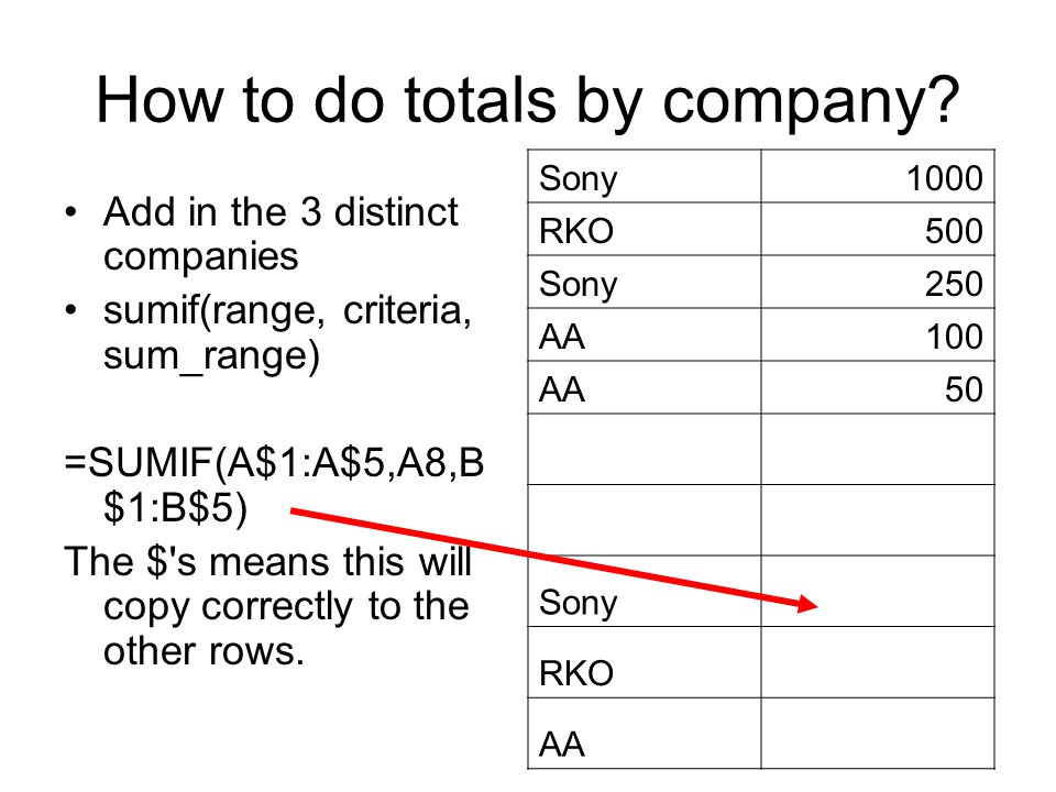 How to do totals by company.
