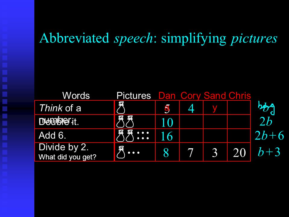 Abbreviated speech: simplifying pictures Think of a number.