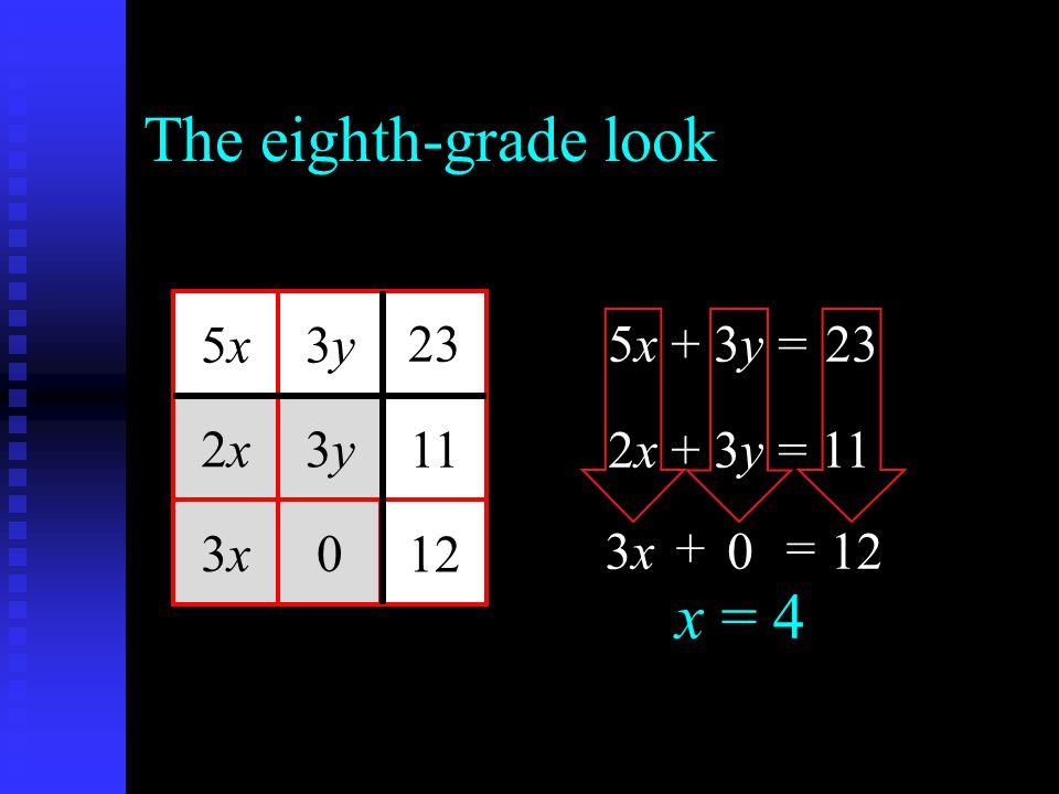 The eighth-grade look 5x5x3y3y 2x2x3y3y 11 235x + 3y = 23 2x + 3y = 11 12 += 3x3x0 x = 4 3x3x0 12