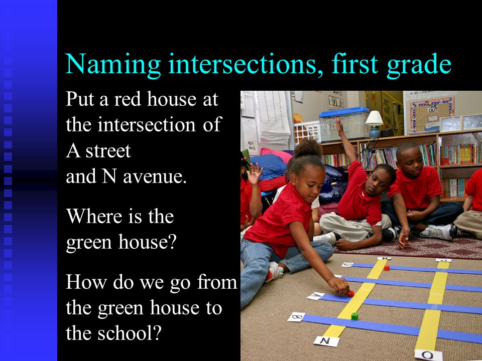 Naming intersections, first grade Put a red house at the intersection of A street and N avenue.