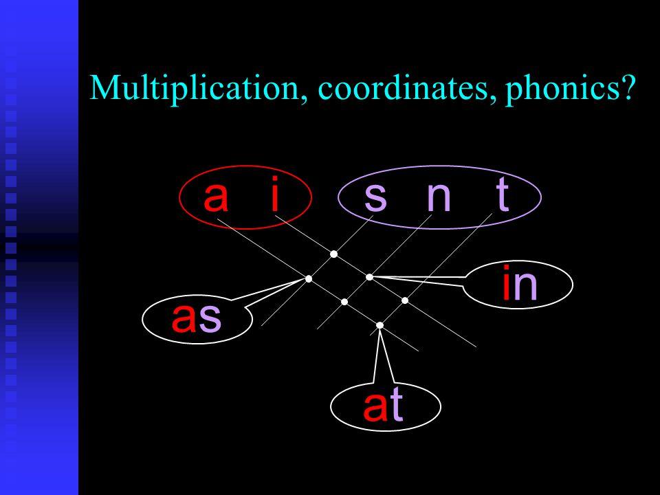 Multiplication, coordinates, phonics aisnt asas inin atat