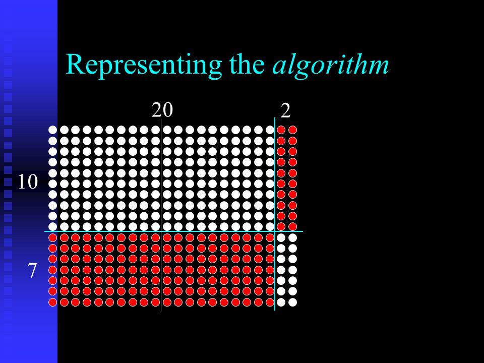 Representing the algorithm 20 10 2 7