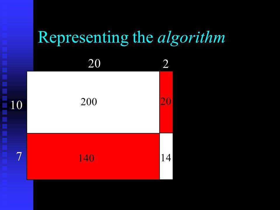 Representing the algorithm 20 10 2 7 200 140 20 14
