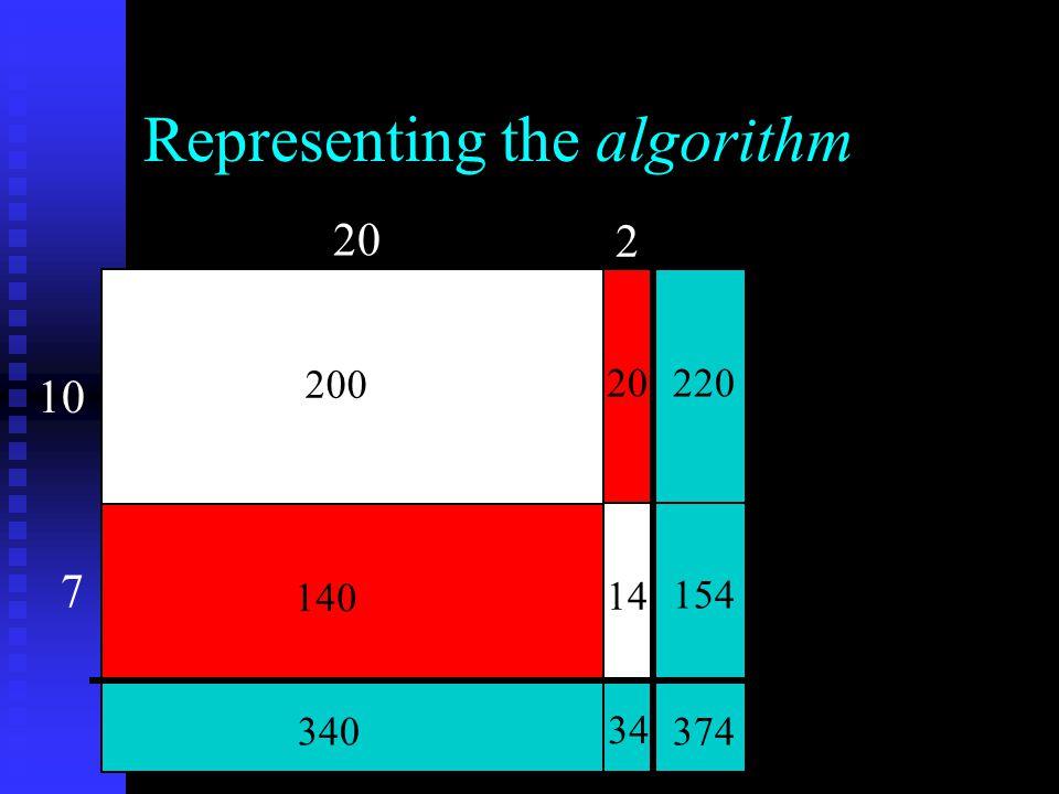 Representing the algorithm 20 10 2 7 200 140 20 14 220 154 374 34 340