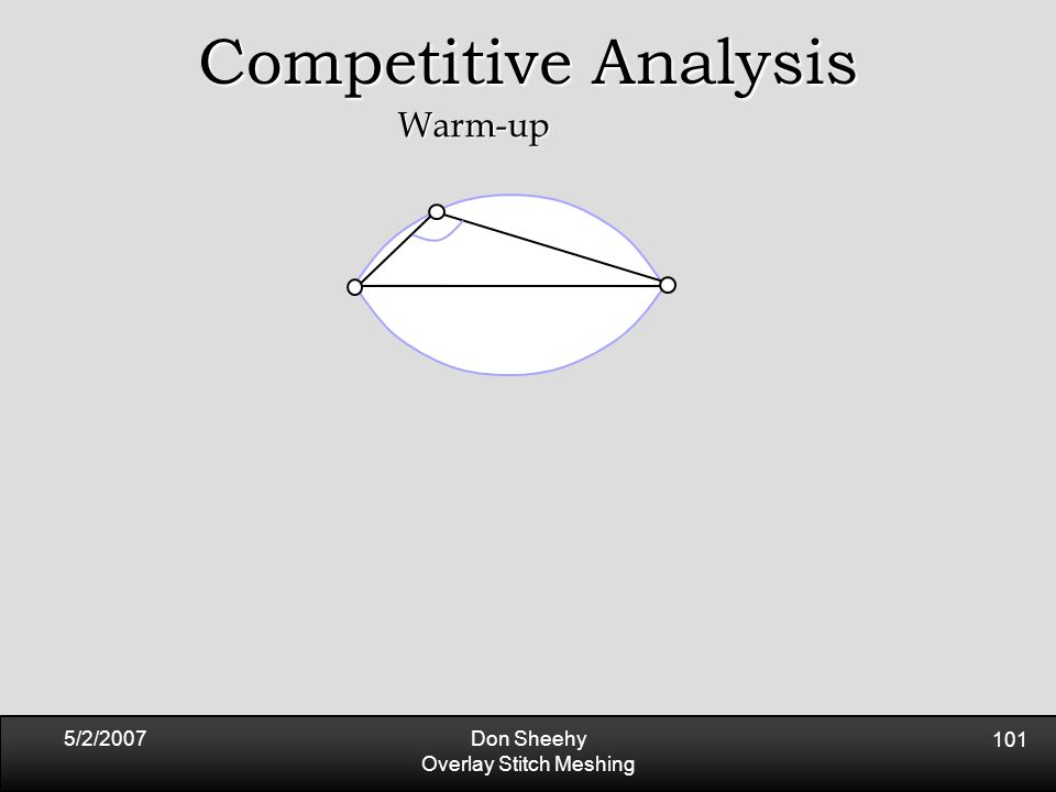 5/2/2007Don Sheehy Overlay Stitch Meshing 101 Competitive Analysis Warm-up