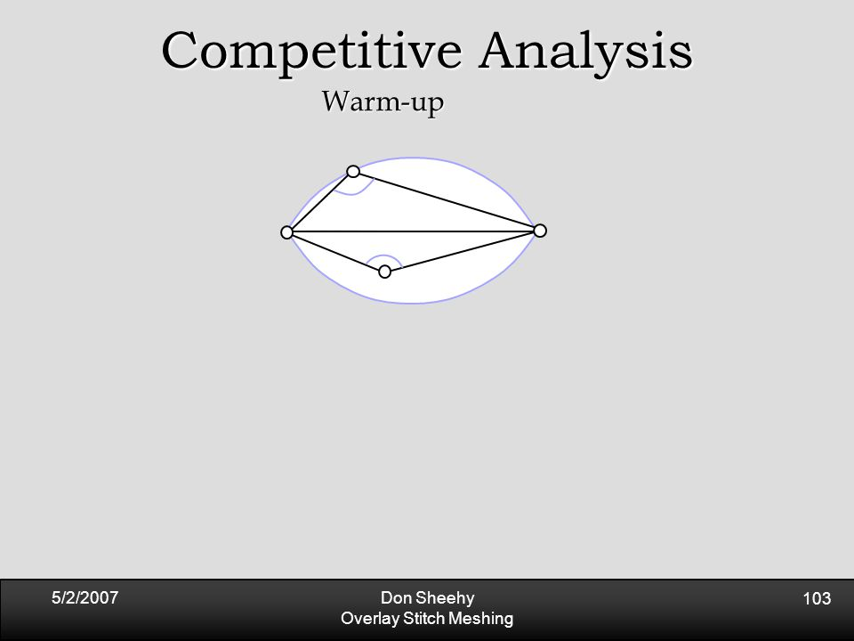 5/2/2007Don Sheehy Overlay Stitch Meshing 103 Competitive Analysis Warm-up