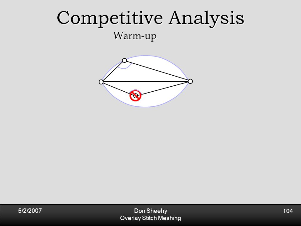 5/2/2007Don Sheehy Overlay Stitch Meshing 104 Competitive Analysis Warm-up
