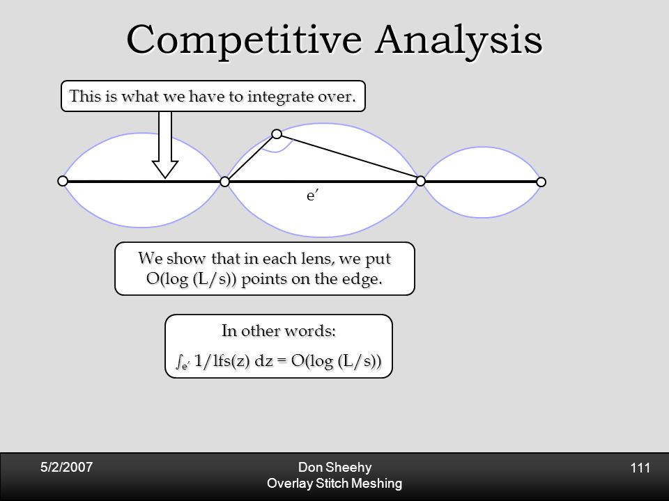 5/2/2007Don Sheehy Overlay Stitch Meshing 111 Competitive Analysis This is what we have to integrate over.
