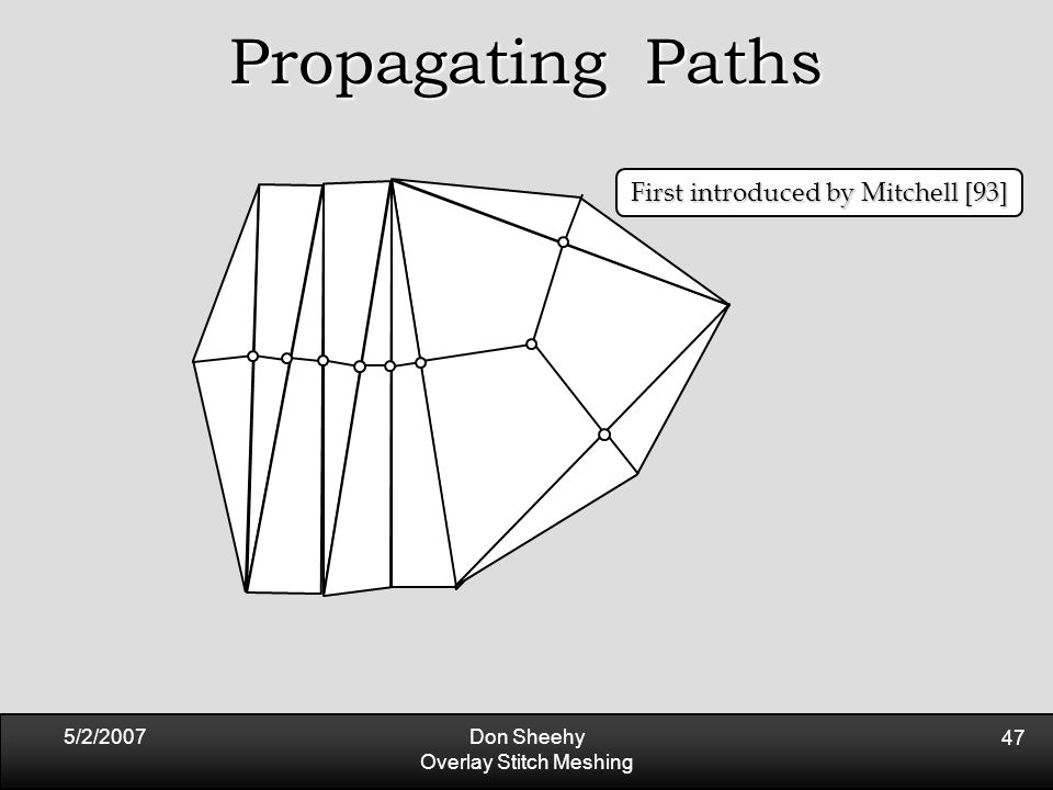 5/2/2007Don Sheehy Overlay Stitch Meshing 47 Propagating Paths First introduced by Mitchell [93]
